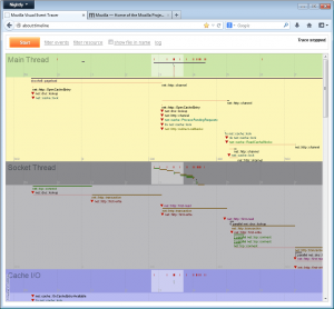 firefox event timeline performance diagnostic tool